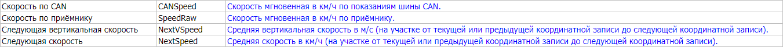 http://i.tk-chel.ru/sk/sharex/2020-11-06_14-47-54_337d9.png